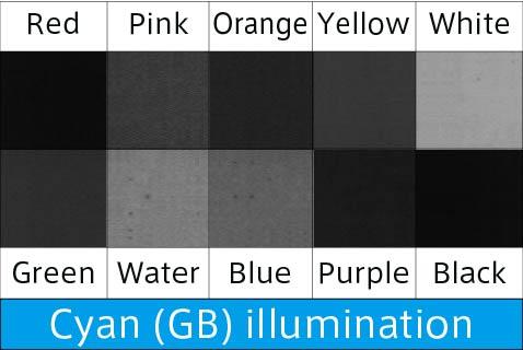cyan C irradiation