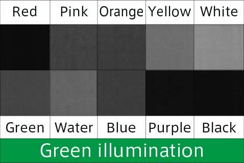 green G irradiation