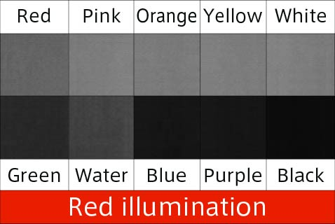 red R irradiation