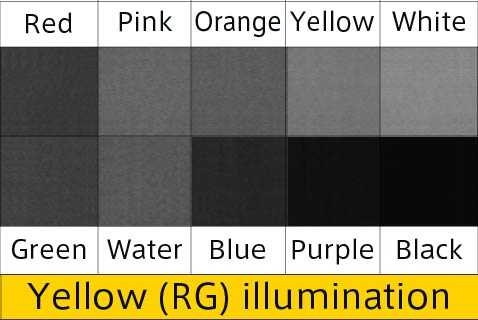 yellow Y irradiation
