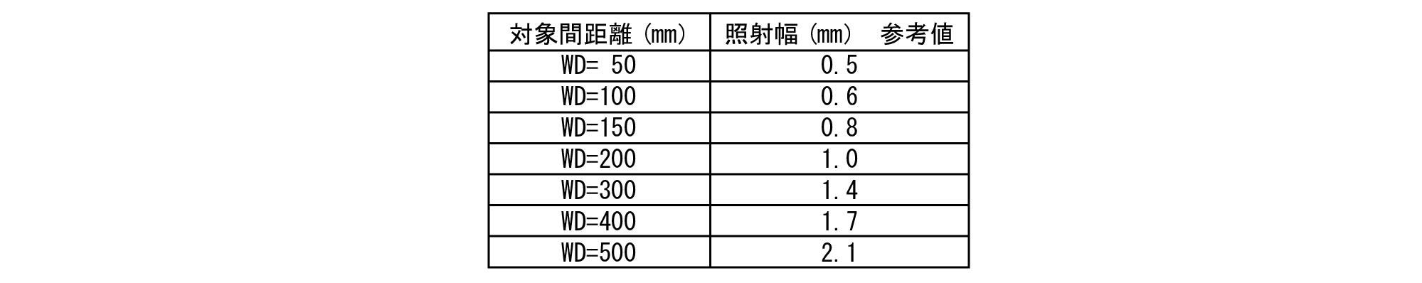 IDBA-SL Product Description 02