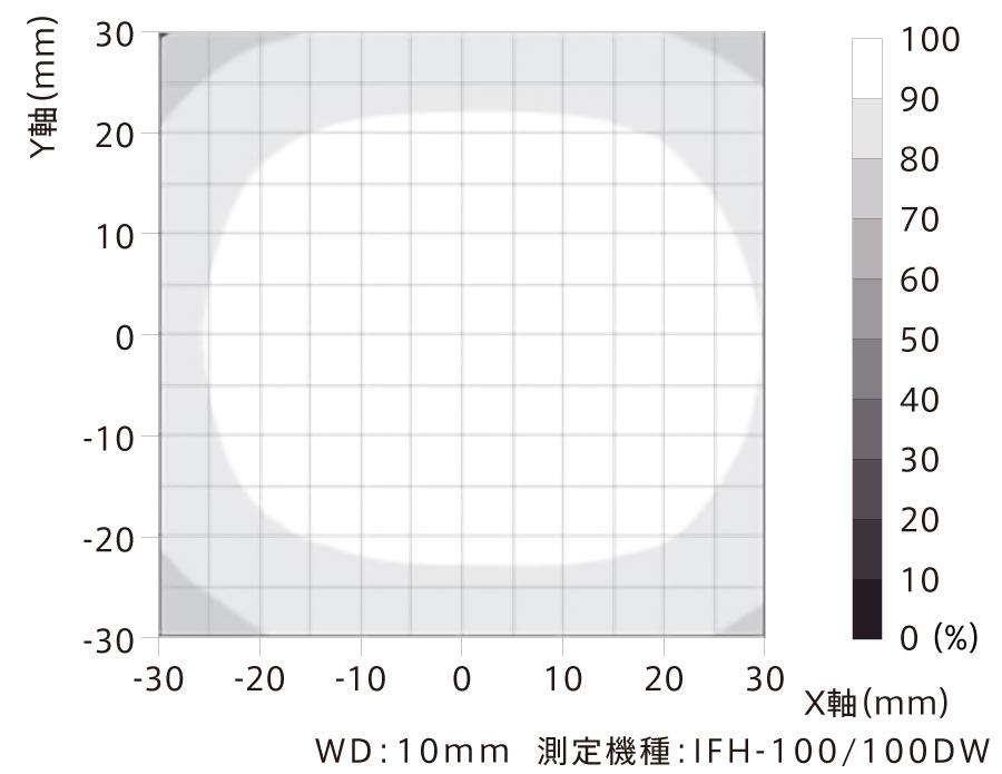 IFH Product Description 02