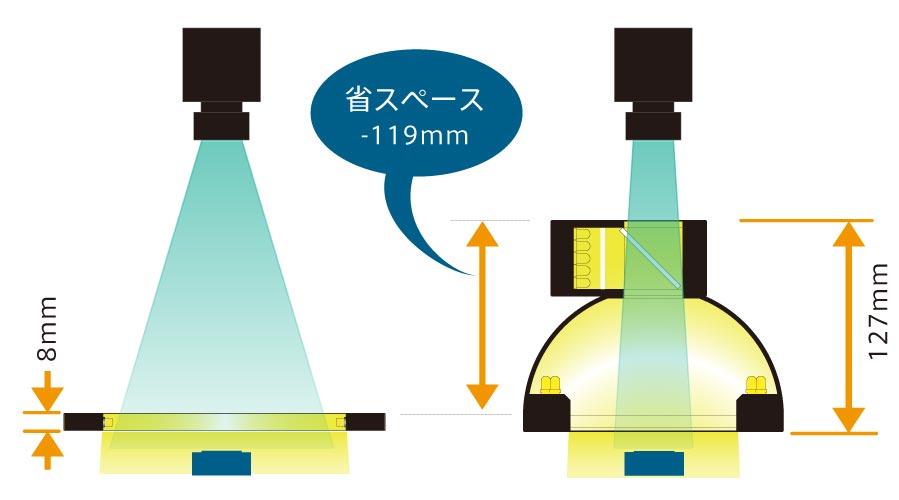 IFH Product Description 03