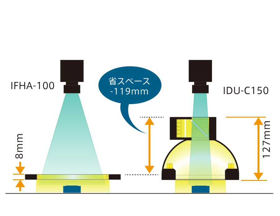 IFHA Product Description 06