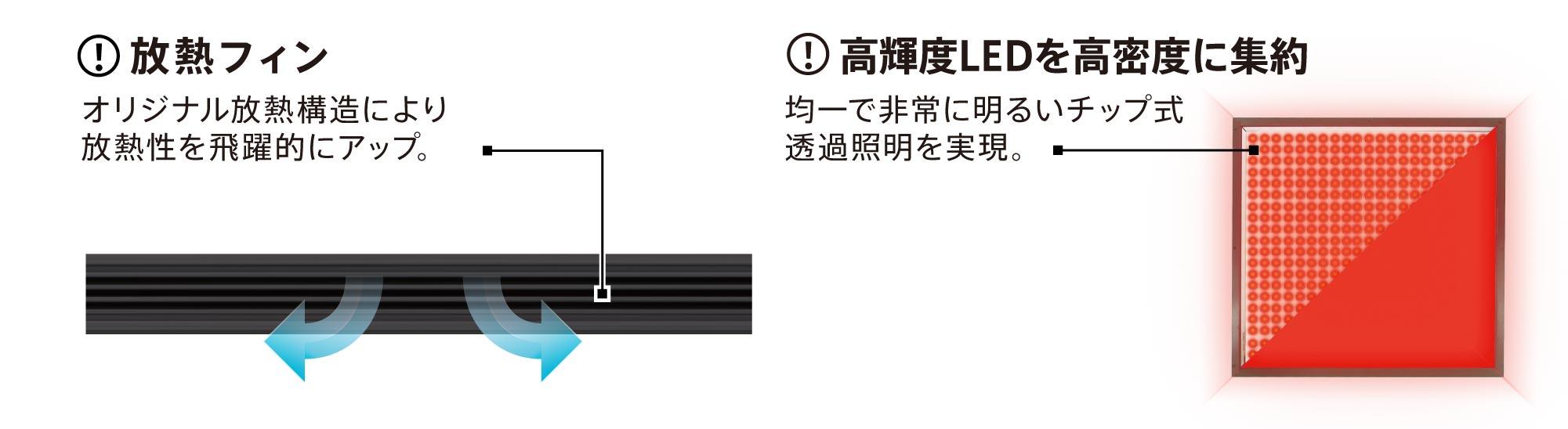 IHMA Product Description 01