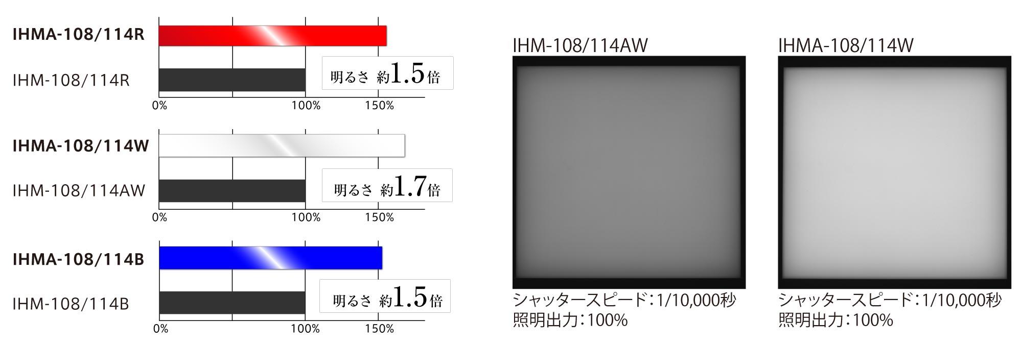 IHMA Product Description 02