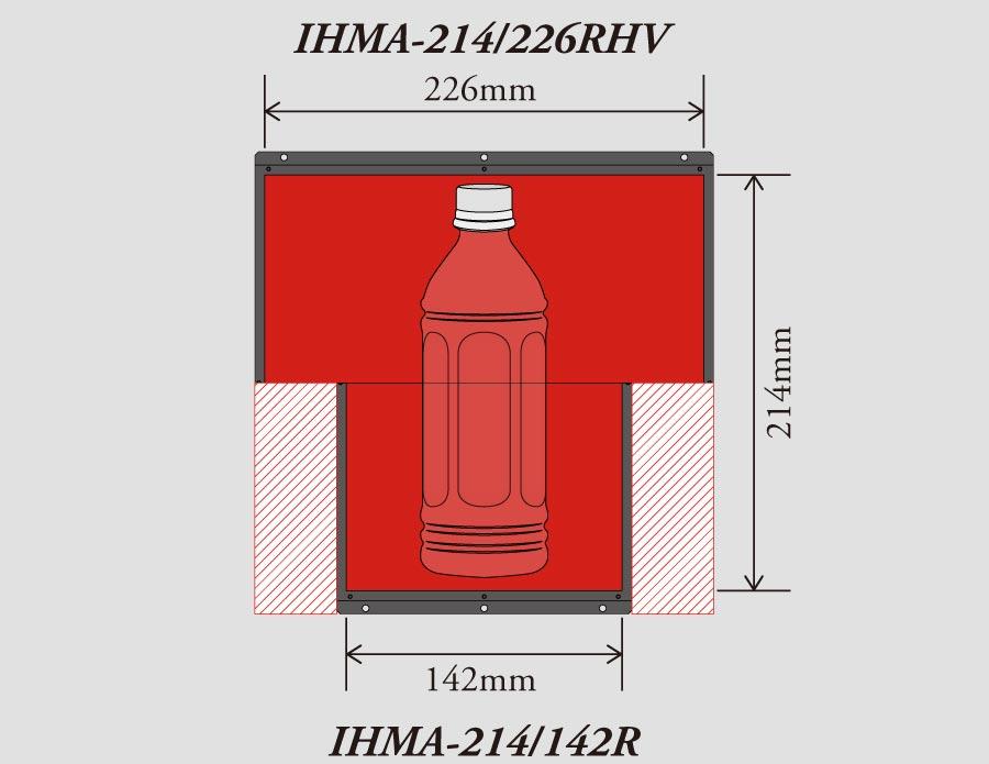 IHMA Product Description 03