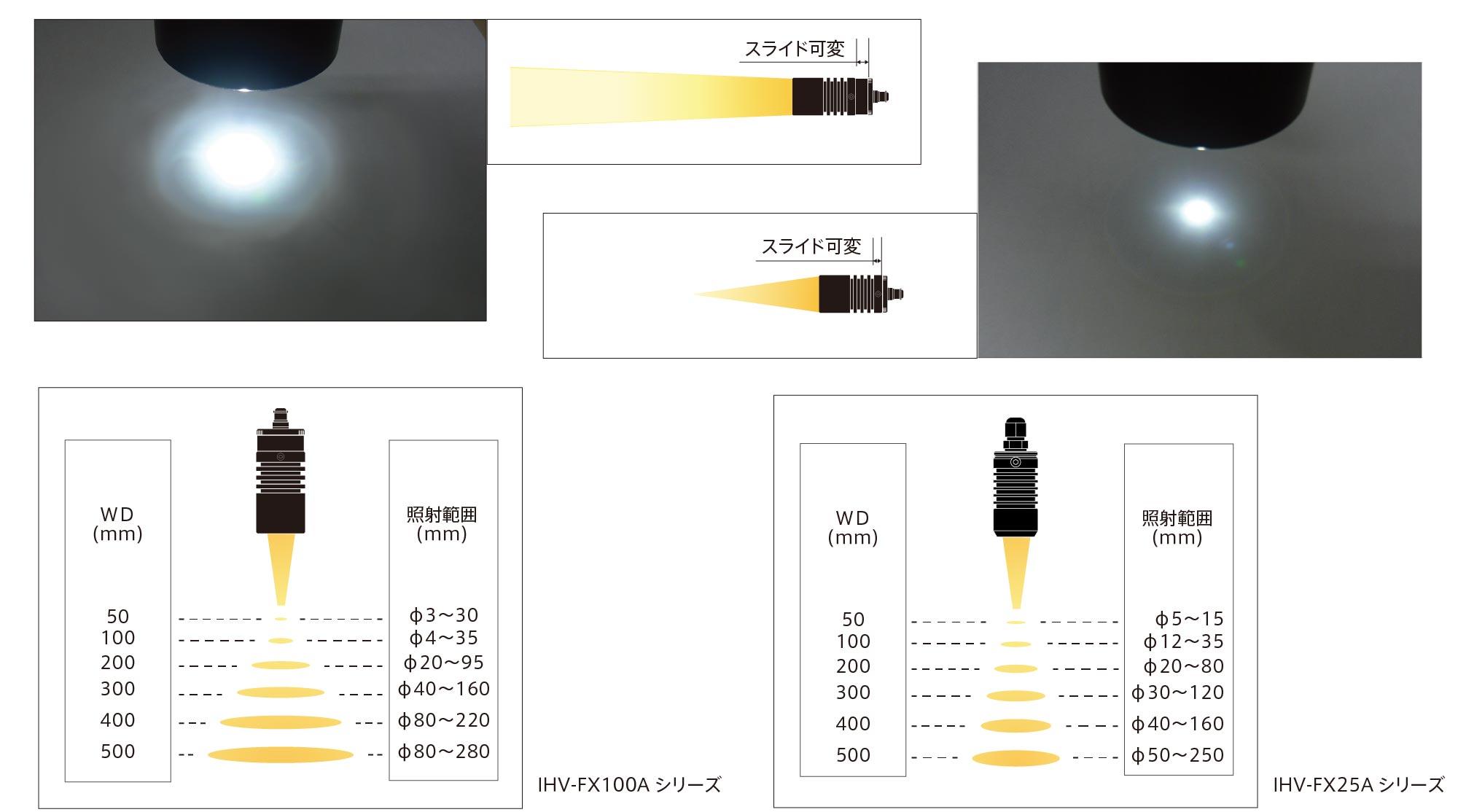 IHV-FX Product Description 03