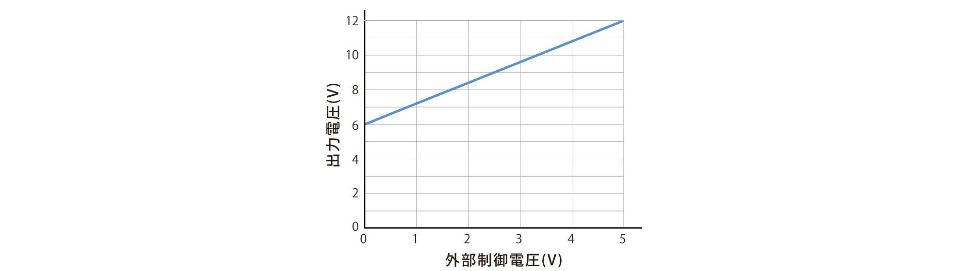 ILV Product Description 02