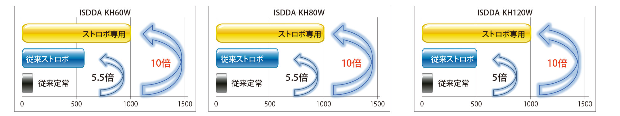 IS Product Description 03