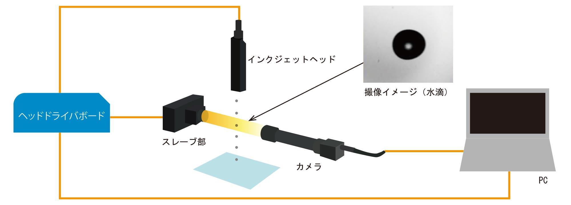 ISU-NS Product Description 01