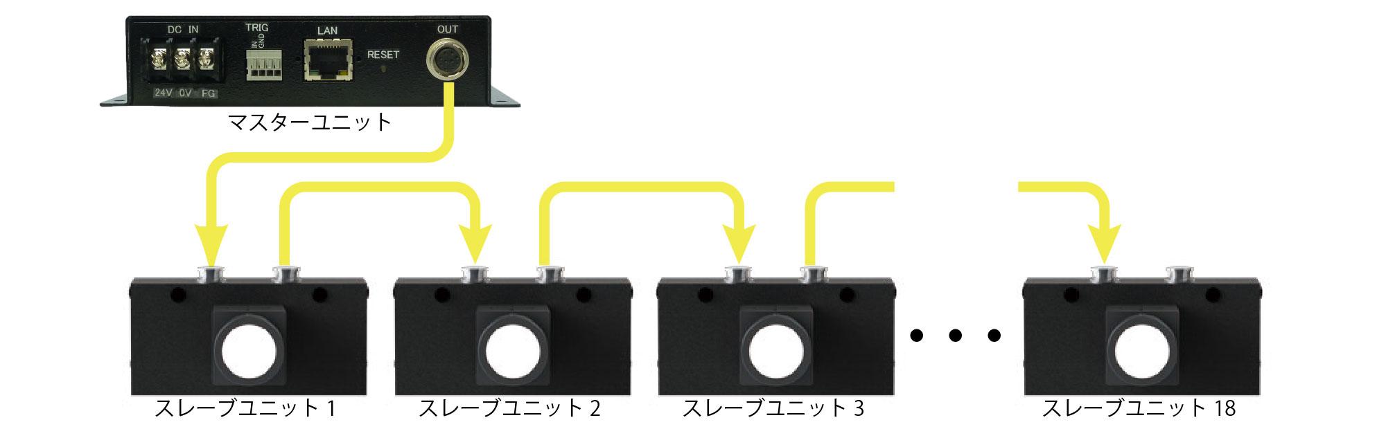 ISU-NS Product Description 02