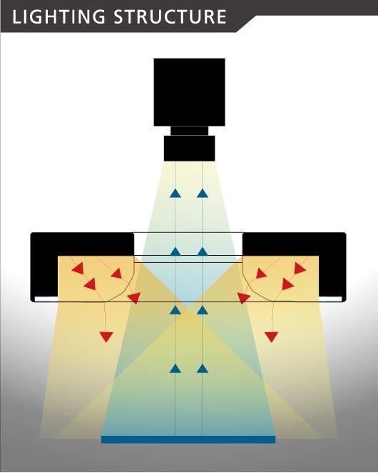 IMAR-RGB lighting structure