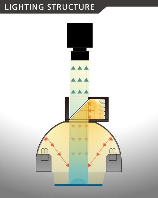 IDU-C lighting structure