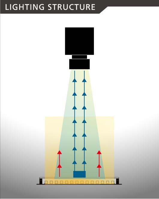 IHMA lighting structure