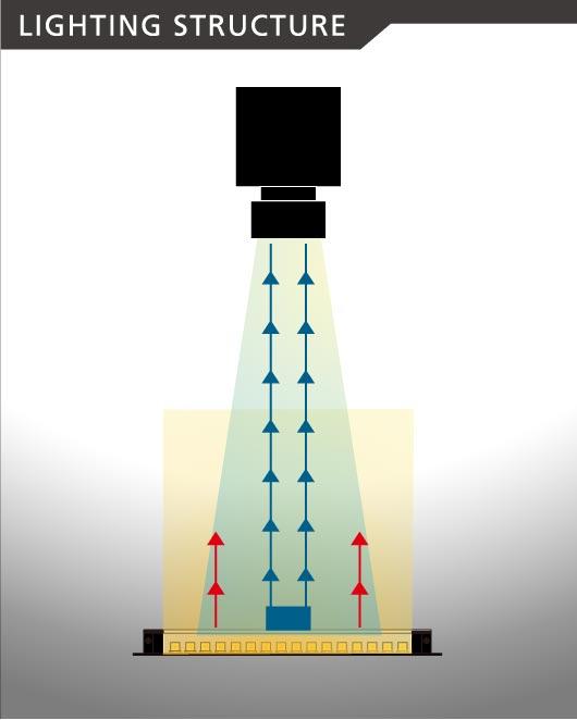 LLUB lighting structure